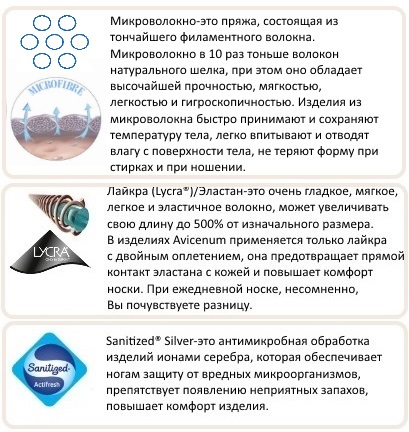 Состав изделий Avicenum