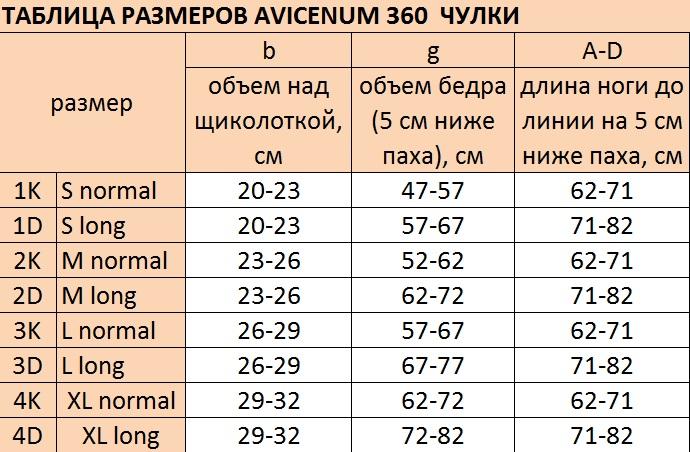 avicenum 360 size